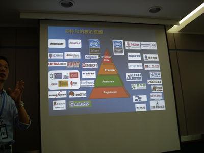 intel公司通过PPT向锐奇列举了与他们合作的软硬件公司名单