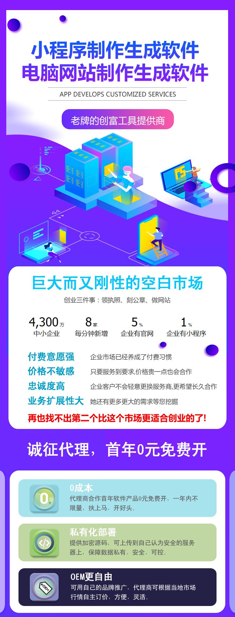 招商海报新1